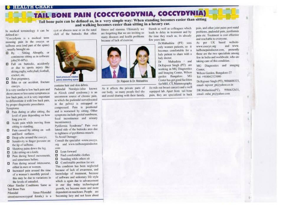 Islamic Voice News Paper Article on Tail Bone Pain