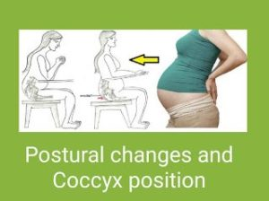 Causes for coccyx or tailbone pain during pregnancy